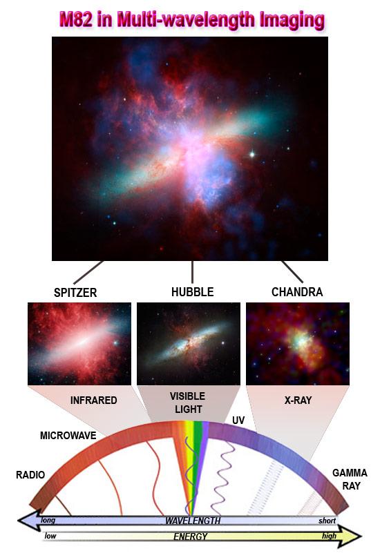 M82_uv