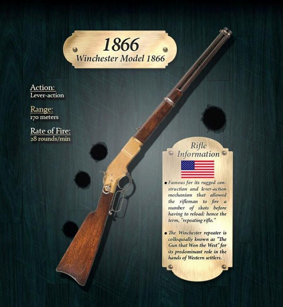 how_the_rifle_evolved_through_years_640_high_08