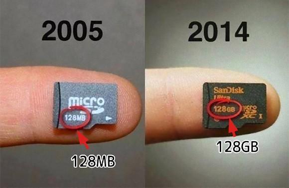 技術進歩の速さを証明する9つの驚きの画像
