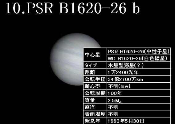 太陽系外にある奇妙な15の惑星