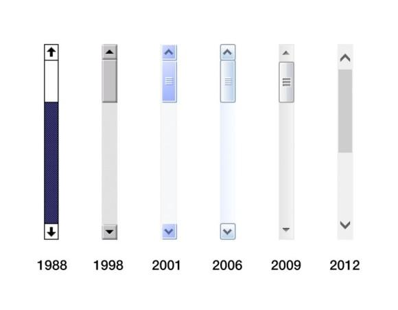 実は少しずつ変化していた!スクロールバーのデザインの変化(1981年~2015年)