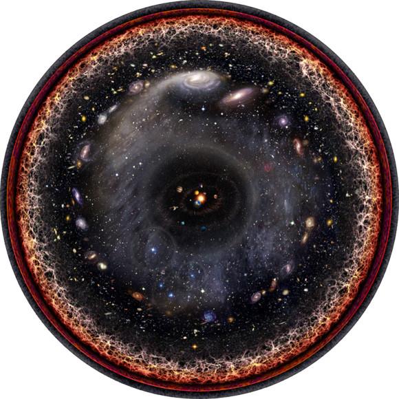 宇宙の深淵がこれ1枚でわかる!円形の中に宇宙空間を閉じ込めた宇宙地図
