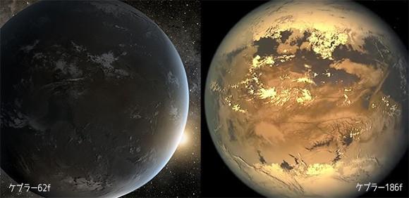 2つの地球型外惑星に地球と似たような安定した気候と季節があるというさらなる証拠「ケプラー186fとケプラー62f」