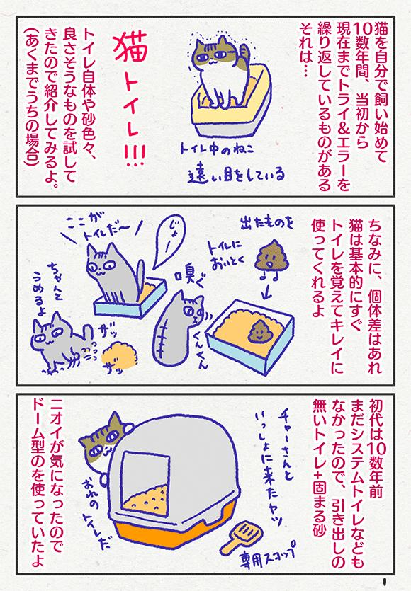 ib2901