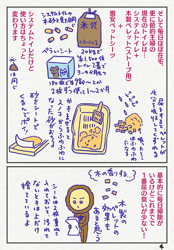 ib2904