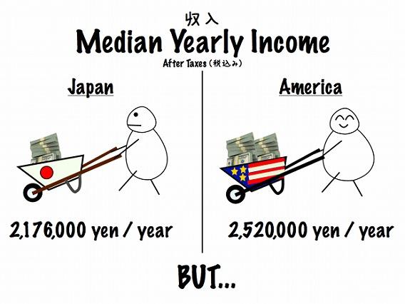 americans-vs-japanese-4