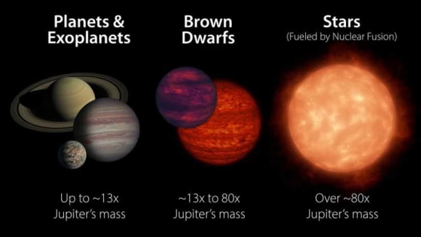 e2-brown-dwarf-infographic-16.width-1320_e
