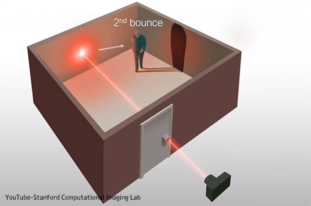 密室の中にあるものを鍵穴から検知できる最新のレーザー撮像技術