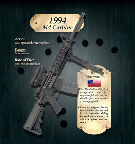 how_the_rifle_evolved_through_years_640_high_17