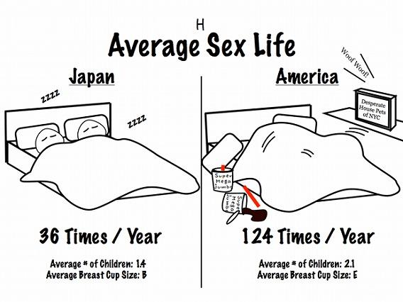 americans-vs-japanese-10