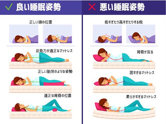 """胃 が 痛い 寝る 向き 体のゆがみの原因は""""寝方""""? 首こり・肩こり・腰痛の解消法「寝る..."""