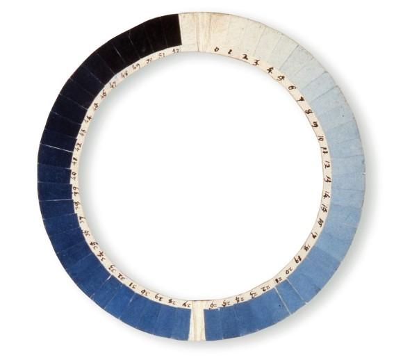 """18世紀に発明された、空の""""青さ""""を図る為に作られた計器、「シアン計」"""