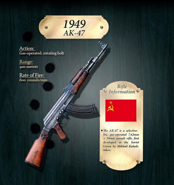 how_the_rifle_evolved_through_years_640_high_13