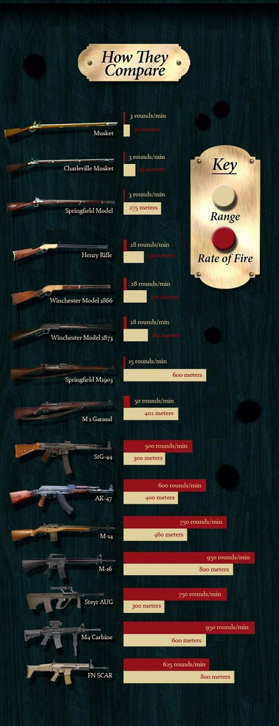 how_the_rifle_evolved_through_years_640_high_03