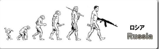 人類進化の系統樹 - fnorio.com