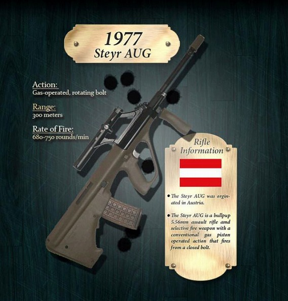how_the_rifle_evolved_through_years_640_high_16