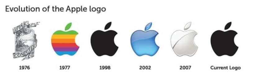 apple_e
