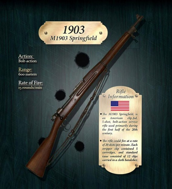 how_the_rifle_evolved_through_years_640_high_10