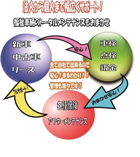 株式会社ZERO式2