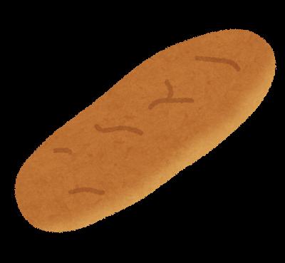 COOKPADで見つけたコッペパンの美味しいレシピ♪  28選