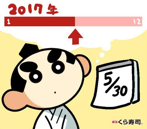 【悲報】くら寿司さん、1年が365日なことがわからない