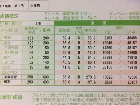 【2019年】模試日程まとめ【駿台|河合塾|東進|代ゼ …