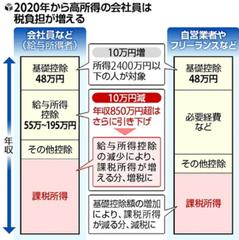 SnapCrab_NoName_2019-12-29_19-13-13_No-00