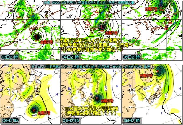 台風モデル比較180831