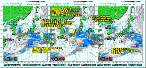 GSM南岸低気圧3コマ190110