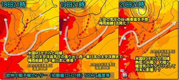 台風ECMWF190713
