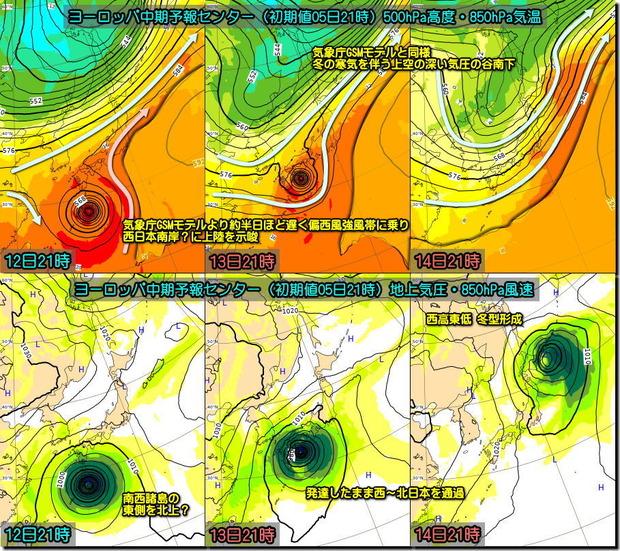 台風ECMWF191006