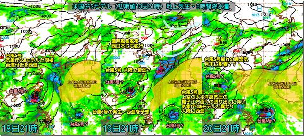 台風GFS190714