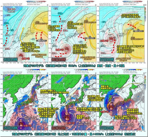 台風 10 号 風向き