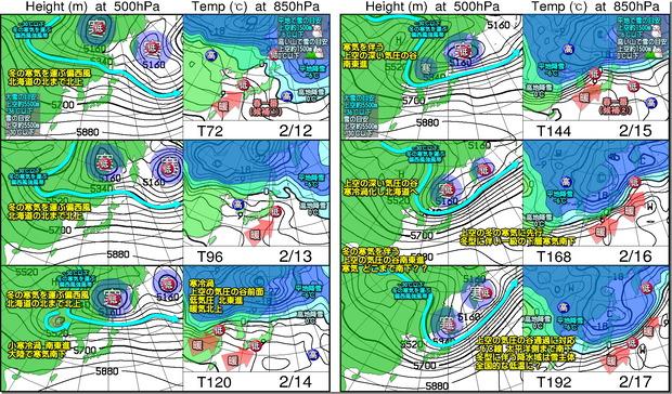 週間高層天気図200210