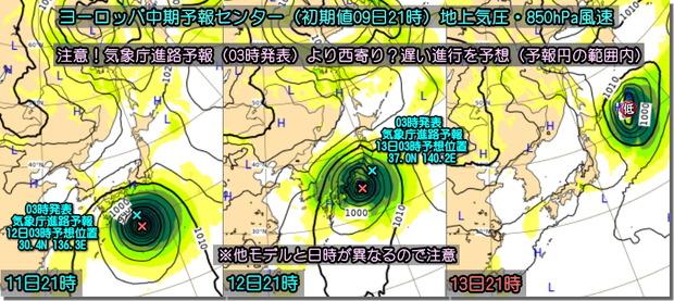 台風ECMWF191010