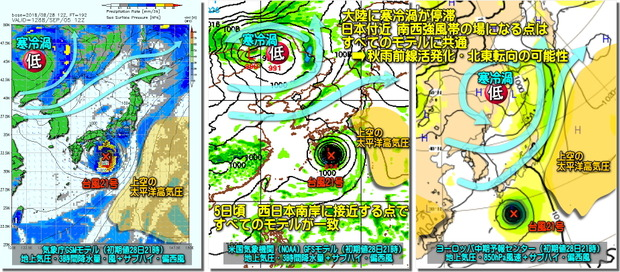 台風モデル比較180829
