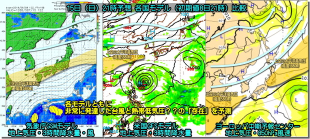 次の台風モデル比較190909