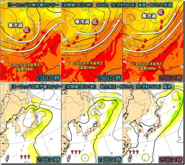 台風ECMWF190819