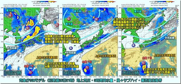 台風GSM3コマ180827