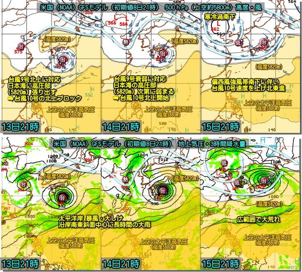 台風GFS190809