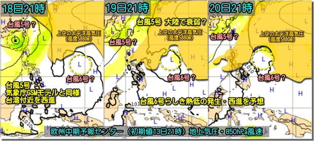 台風ECMWF190714