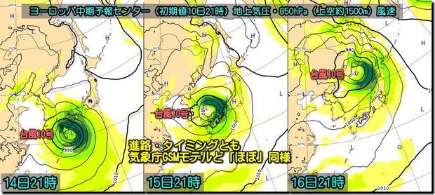 台風ECMWF190811