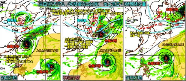 台風GFS3コマ180927