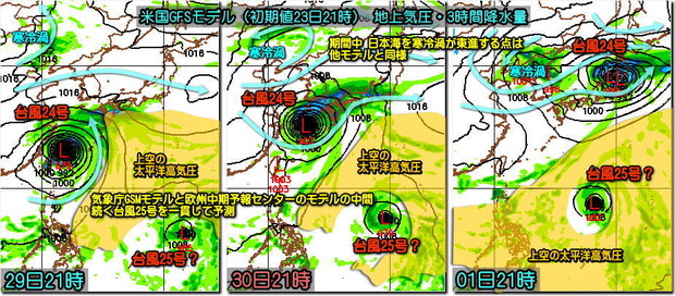 台風GFS180924