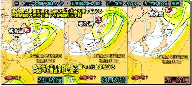 台風ECMWF190821