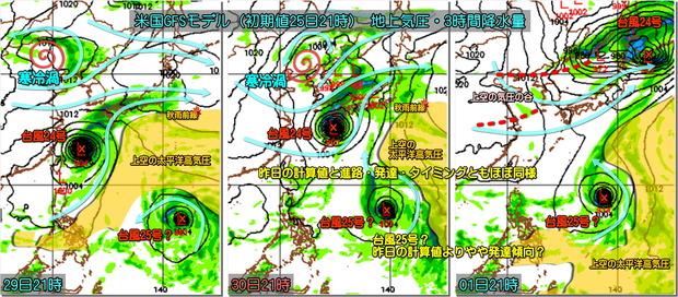 台風GFS180926