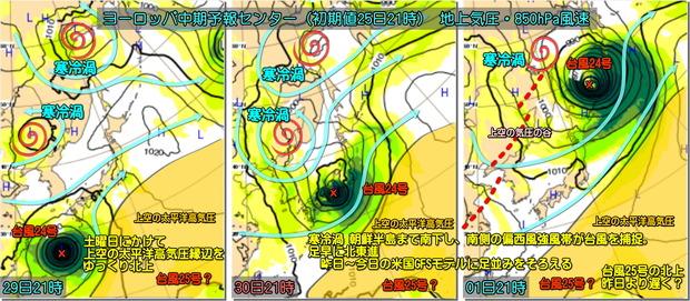 台風ECMWF180926