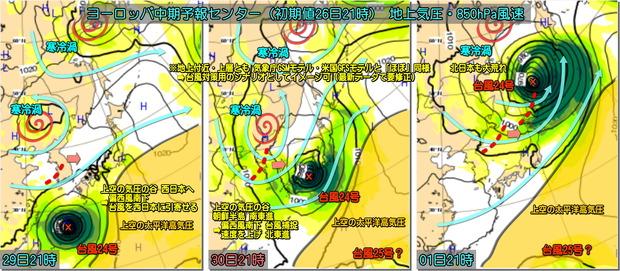 台風ECMWF3コマ180927