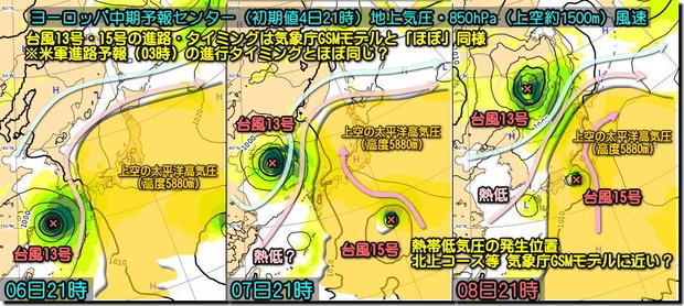 台風ECMWF190905