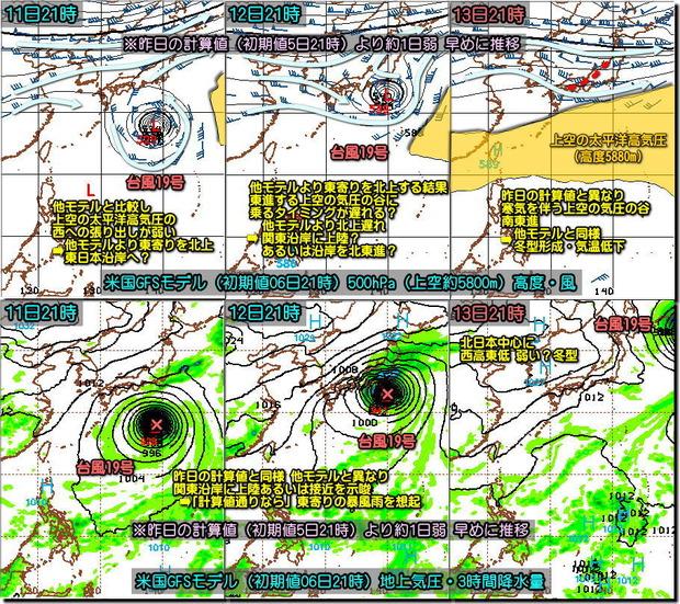 台風GFS191007